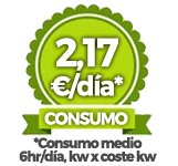 consumo-haier-ad71